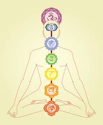What Are the Chakras? And…Why Should I Be Interested?